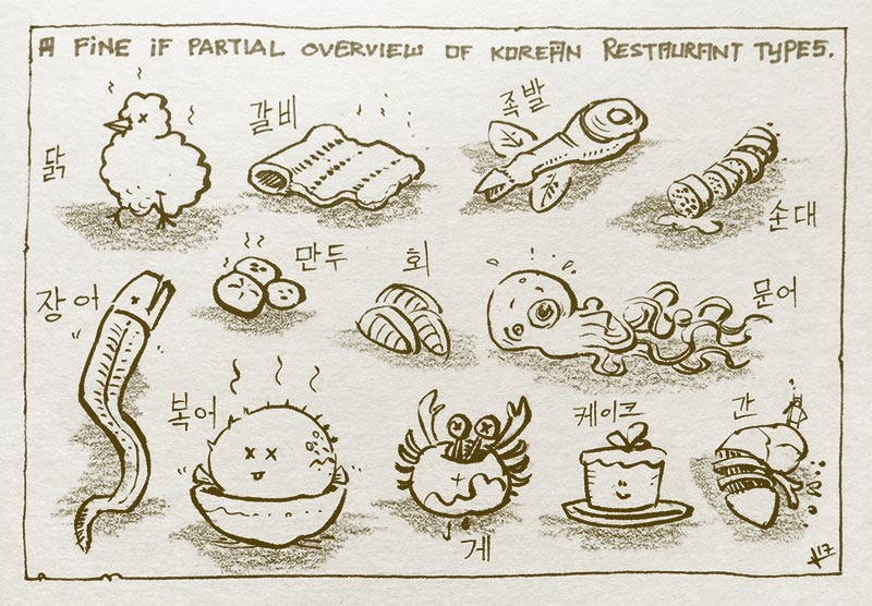 A very rough idea of some specialized food-types in Korean restaurants
